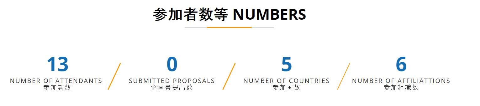 SGJ5-numbers-2016-10-27